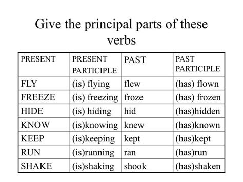 Past Participle Of Sink ppt the principal parts of verbs powerpoint presentation id 1306214