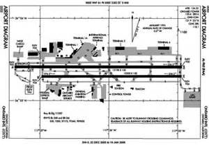 image gallery ontario airport terminals map