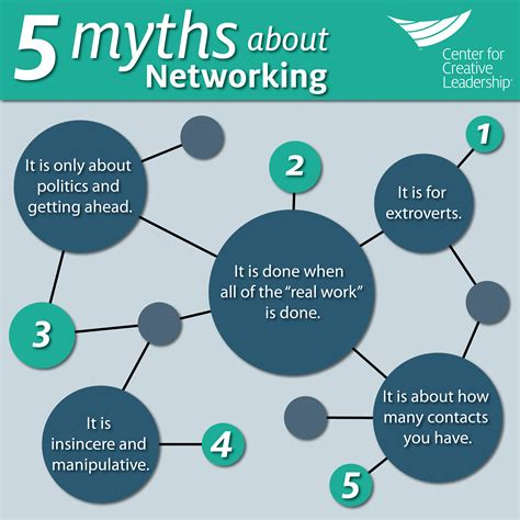 7 Big Myths About Dating by Is Your Network Working For You Center For