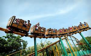 World Rides Destination Of The Week Mgm Dizzee World Chennai