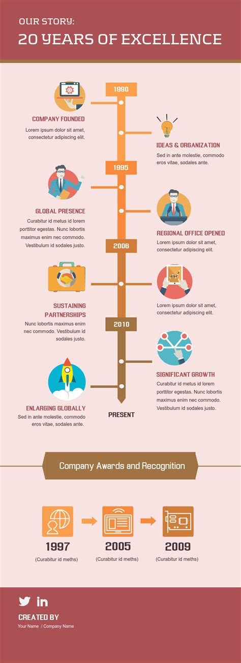 Infographic Design Visme Introduces New Infographic Timeline Templates Visual Learning Center Brand Story Template