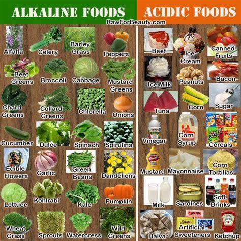 alimenti alcalinizzanti cibi acidificanti e cibi alcalinizzanti il segreto per