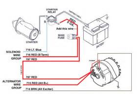 painless wiring diagram ffcars factory five racing discussion painless wiring diagram