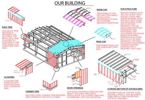 design of frame structure the optimal design of portal frame steel structure