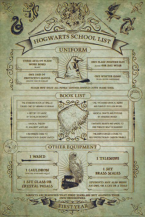 Plakat Harry Potter by Harry Potter Hogwarts School List Plak 225 T Obraz Na Zeď