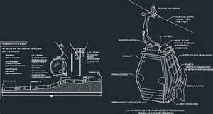 Floor Coverings For Bathrooms - cable car gondola in autocad drawing kamocad