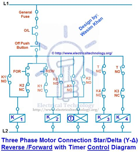 forward motor wiring diagram 36 wiring diagram