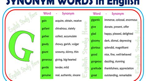 synonym words with l study page synonym words archives page 4 of 5 study here