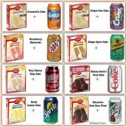 soda can cake recipe