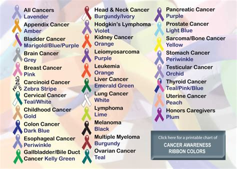 cancer color ribbon your may be killing you may is quot skin cancer