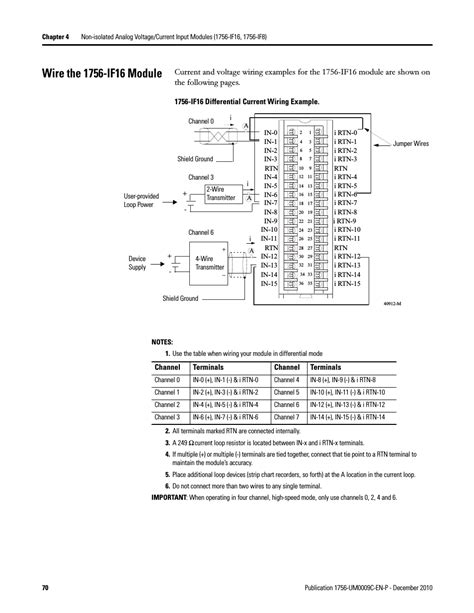 new micrologix 1400 wiring diagram 37 about remodel cat5