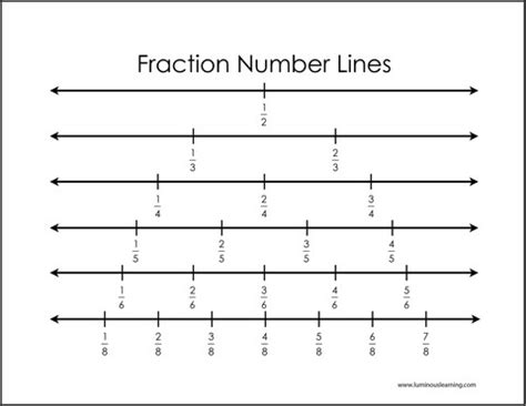 fractions on a number line worksheets patterning personal learning portfolio