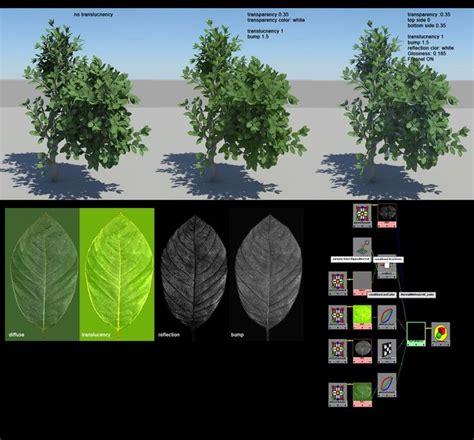 zbrush leaf tutorial leaf shader network maya mental ray tutorials