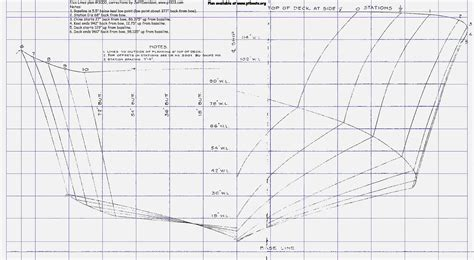 tunnel hull boat plans is it the right plan for you - Boat Hull Plans