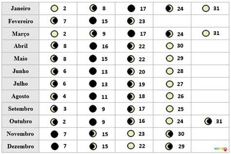 Calendario Lunar 2017 Usa Calendario Lunar 2018 Fases Lunares 2018 Calendario