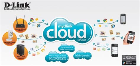 mydlink cloud the mydlink routers comms