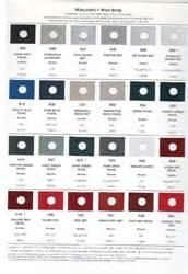 Mitsubishi Paint Code Automotive Aerosol Paint Spray Max 2k Clear Coat And