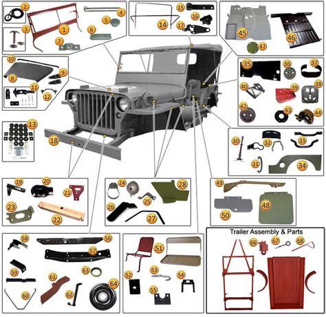 sapiensman car parts auto parts truck parts supplies and accessories 1941 1945 jeep willys mb gpw body parts accessories morris 4x4 center jeeps