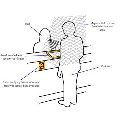lifier installation diagram yamaha lifier diagram