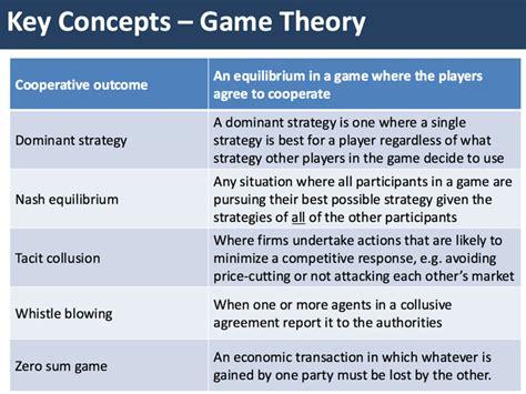 theory in economics applying theory in economics essays tutor2u economics