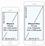 Image result for iPhone Measurements in Centimeters