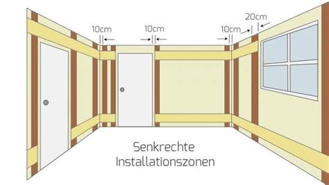 kabel unter putz verlegen nach din 18015 elektro installationszonen nach din 18015 3 elektro