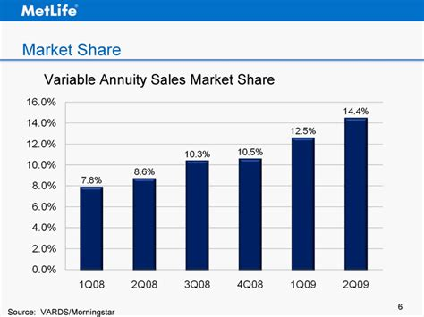 lincoln stable value fund annuityf wrap annuity