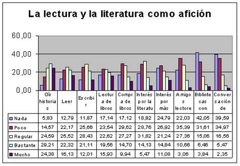preguntas de español con respuestas lecturas y lectores en la e s o una investigaci 243 n