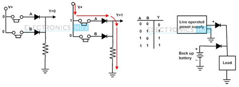 diodes gates diode uses and applications diode as a rectifier