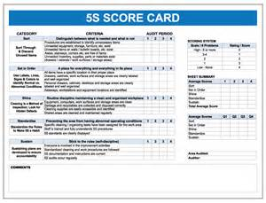 5s Plan Template by 5s Score Erase Board Visual Workplace Inc