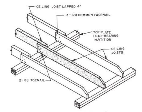 How To Build Ceiling Joists by Ceiling Joist Spacing Images