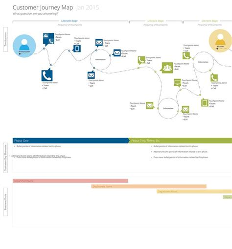 136 Best Images About Customer Journey Experience Maps On Pinterest Behance User Experience Customer Journey Map Excel Template