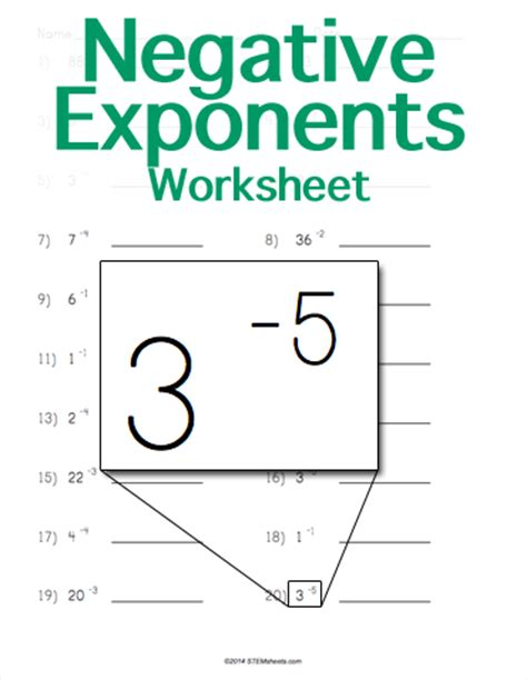 Negative Exponents Worksheet With Answers by Negative Exponents Worksheet Maker Customizable