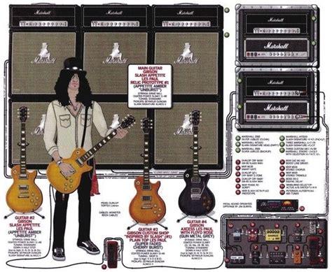 tutorial guitar hero live gear slash solo tour 12 rig setup diagram x jpg 620