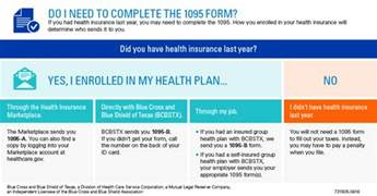 Health Insurance Tx Health Insurance Tax Information Blue Cross And Blue
