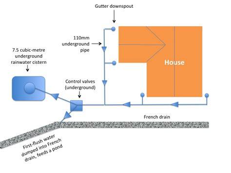 flush diverter plans 100 flush diverter plans how to build a