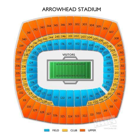 arrowhead stadium seating chart for kenny chesney arrowhead stadium tickets arrowhead stadium seating