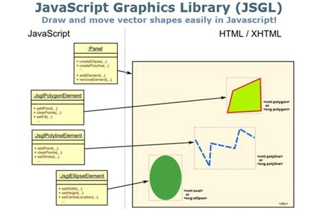 javascript pattern library javascript graphics library for draw animate vector
