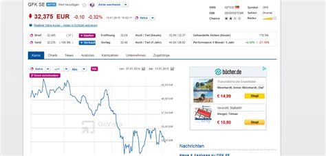 on vista bank onvista bank depot deutsche bank broker