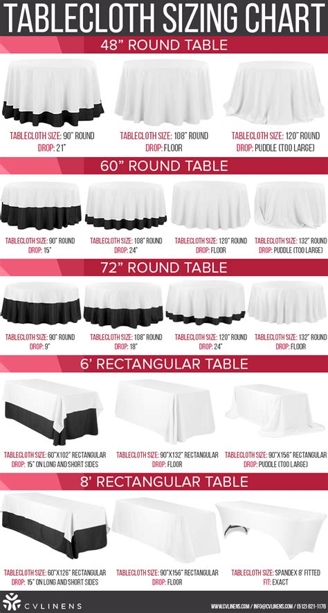 120 tablecloth fits what size table choosing the right tablecloth size cv linens design