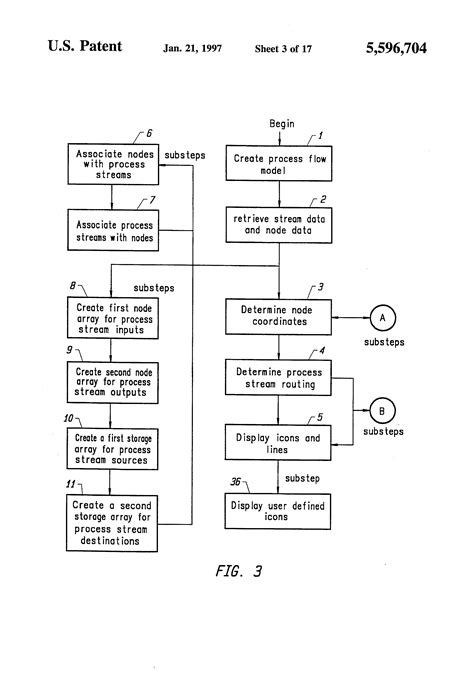 flow diagram generator patent us5596704 process flow diagram generator