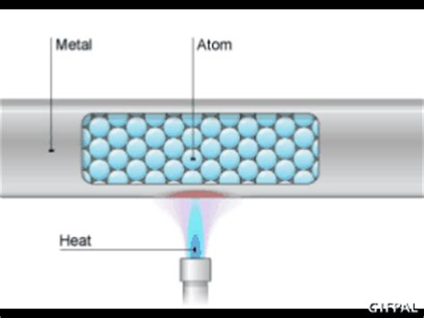 igcse physics 4 6 describe how energy transfer may take place by conduction convection and