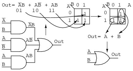 draw logic diagrams karnaugh maps tables and boolean expressions