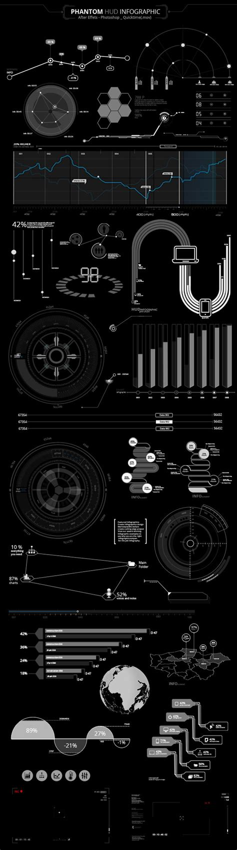 after effects template free phantom hud infographic motion graphics phantom hud infographic videohive