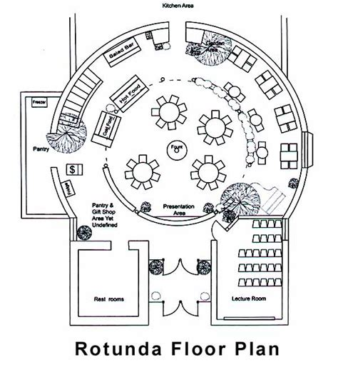 floor plan of cafeteria restaurant kitchen blueprint
