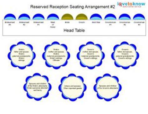 Wedding Reception Protocol by Wedding Seating Etiquette