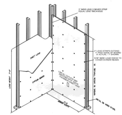 How To Measure Drywall For A Room by Sheet Lead Installation Marshield Custom Radiation