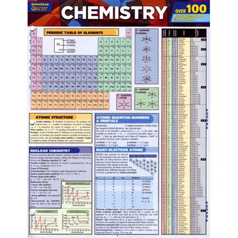 search results for chemical chart search results for chemistry conversion chart calendar