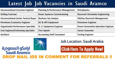 Current Openings In Gurgaon For Mba by Vacancies In Saudi Aramco 2018 Listentojobs