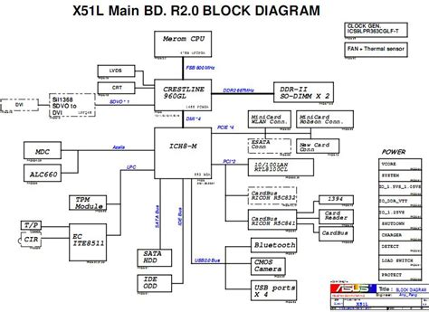 computer software diagram asus x51l laptop schematic notebook schematic diagram